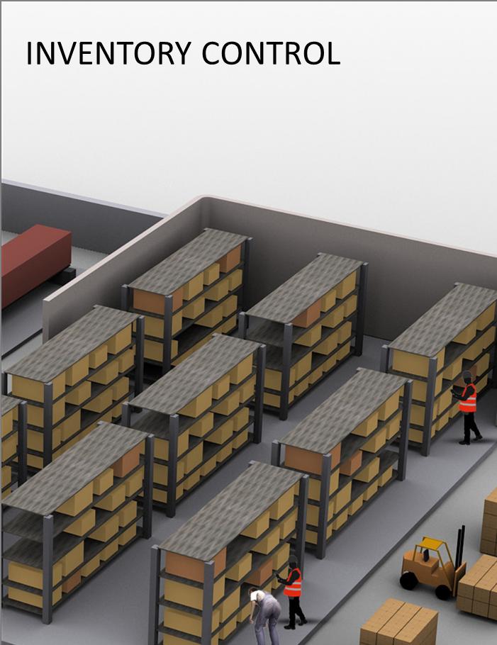 Receiving, Picking, Putaway, Inventory Control, Packing & Shipping