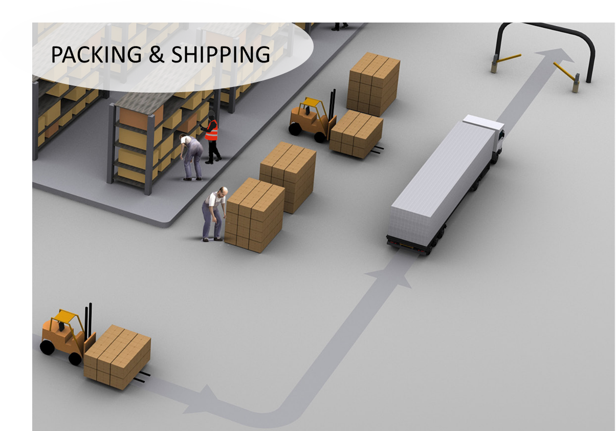 Receiving, Picking, Putaway, Inventory Control, Packing & Shipping