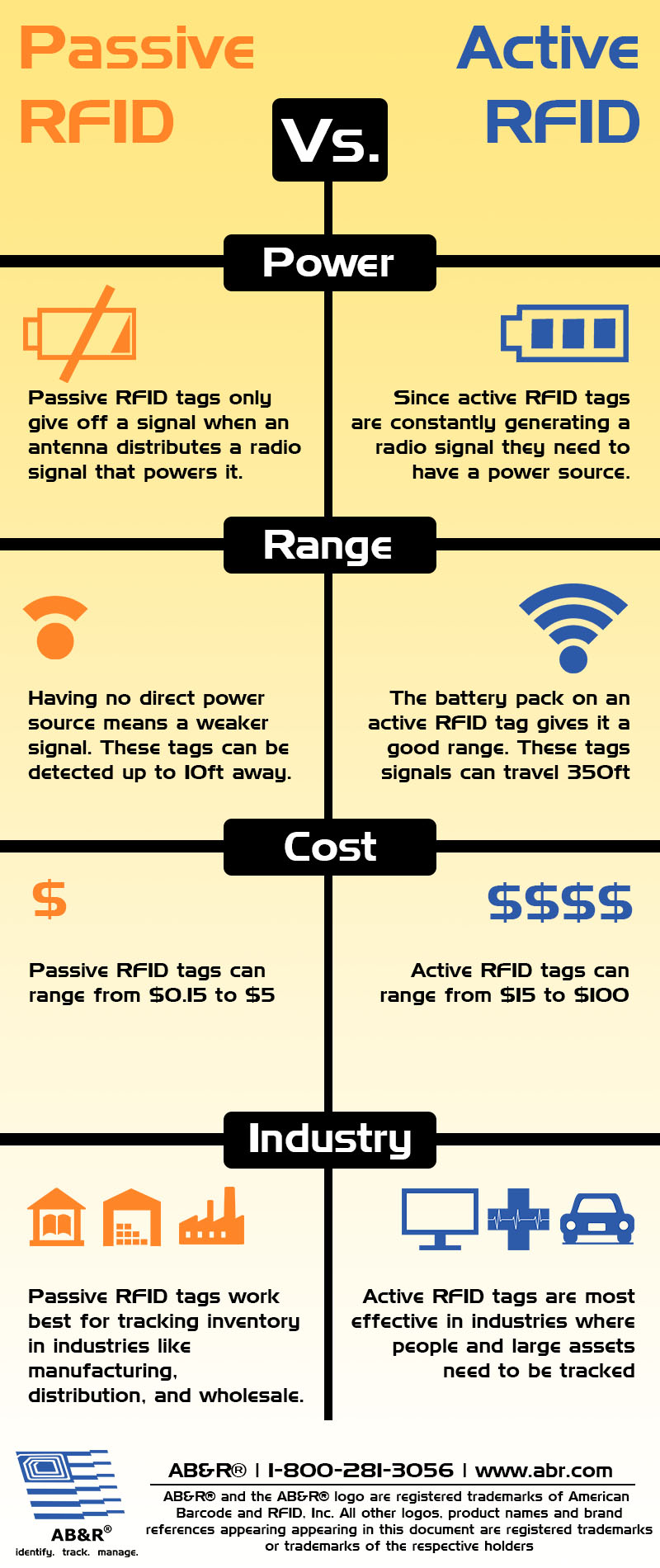 RFID Asset Tracking in Manufacturing - Active VS Passive