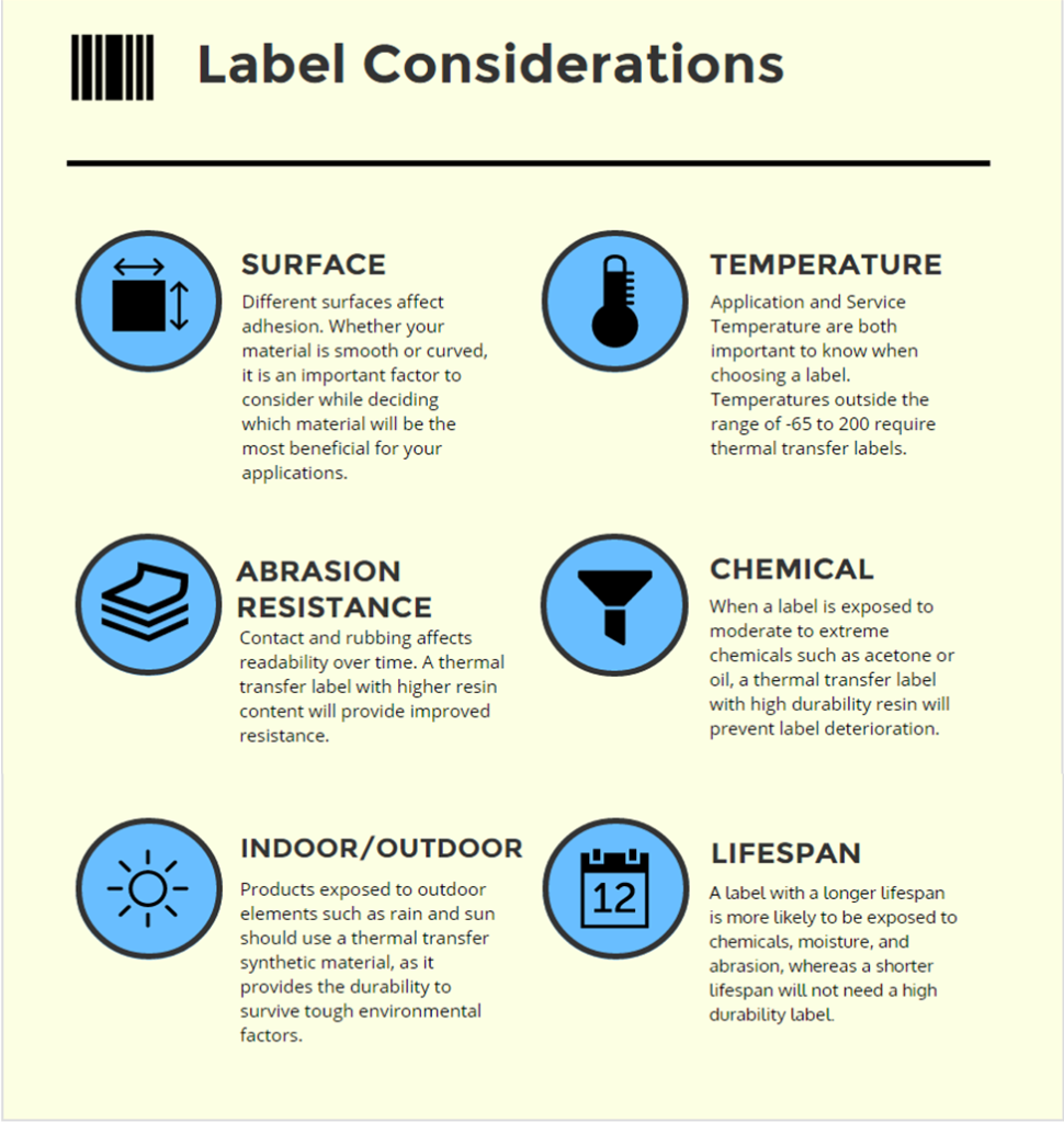 These six key factors need to be considered when deciding which barcode labels to use.