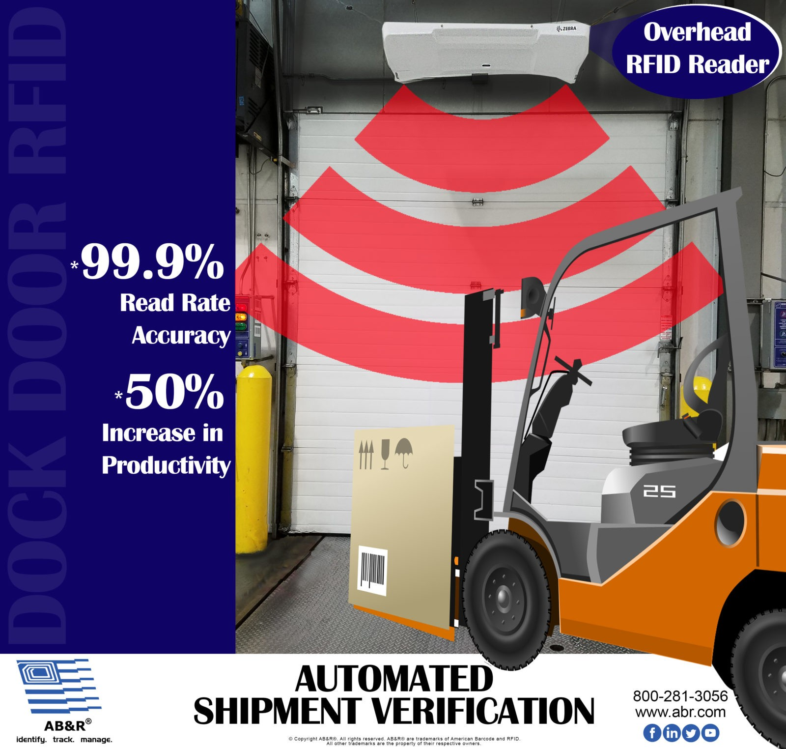 Barcode Verification automated shipment verification - ab&r® (american barcode