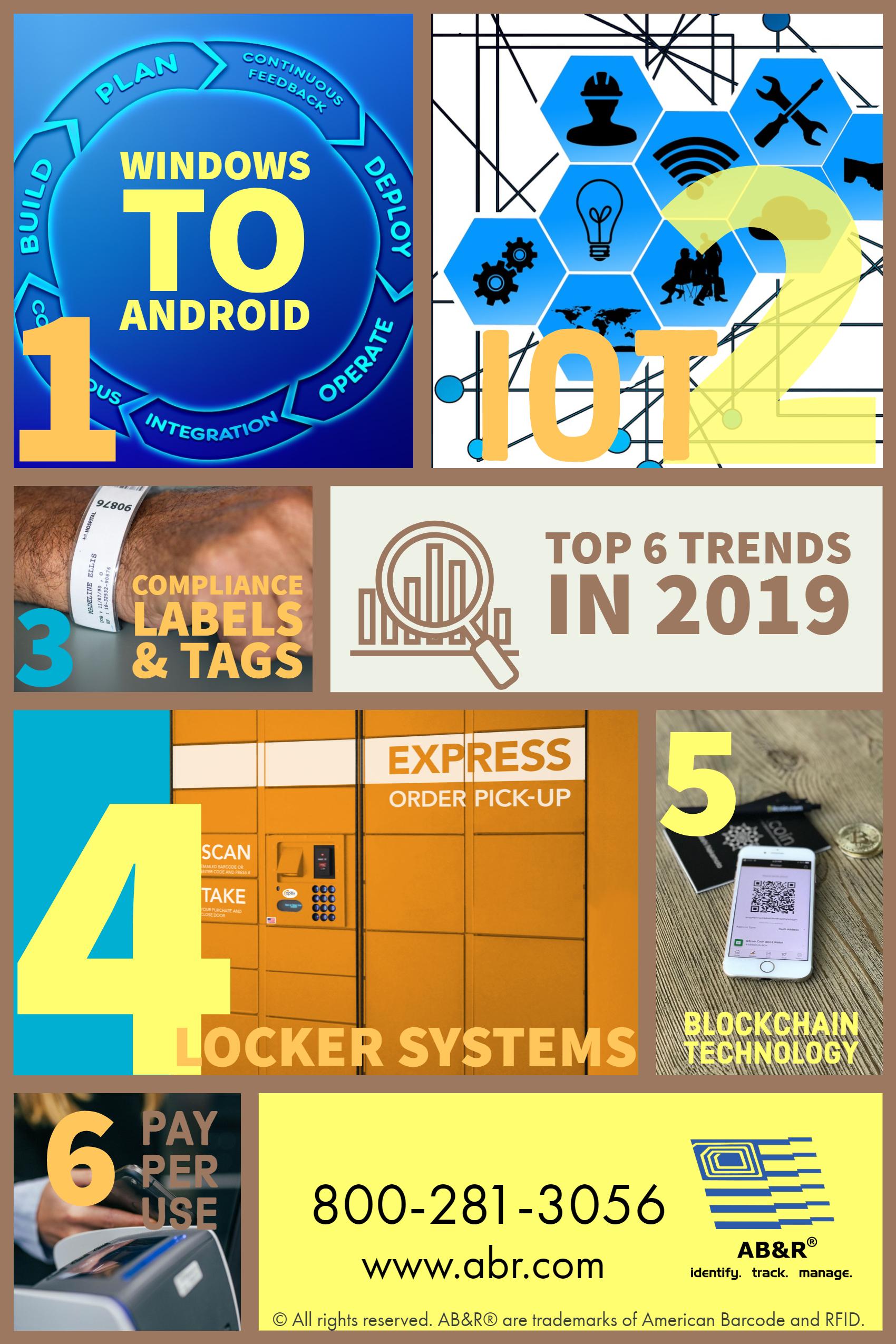 Top 6 Trends in 2019