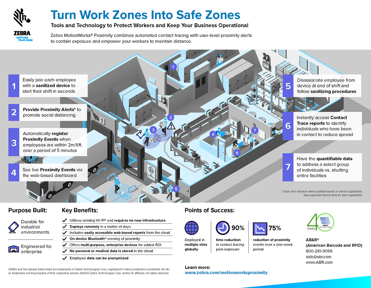 RTLS Contact Tracing Worker Safety
